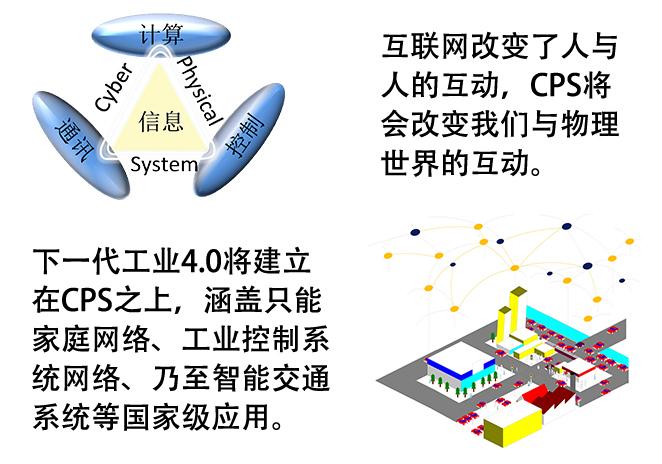 工业4.0-处理.jpg